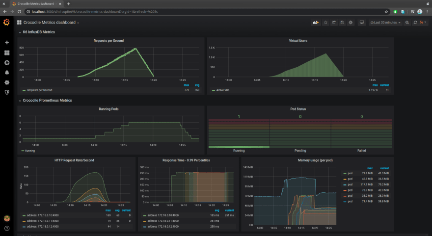 11-grafana-pods-scaling