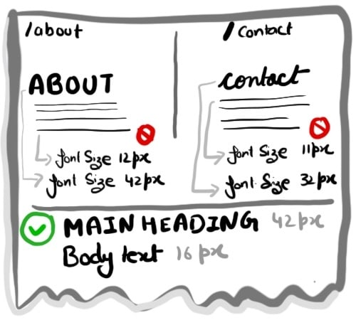 example of font-size