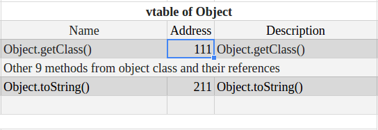 vtable-of-object