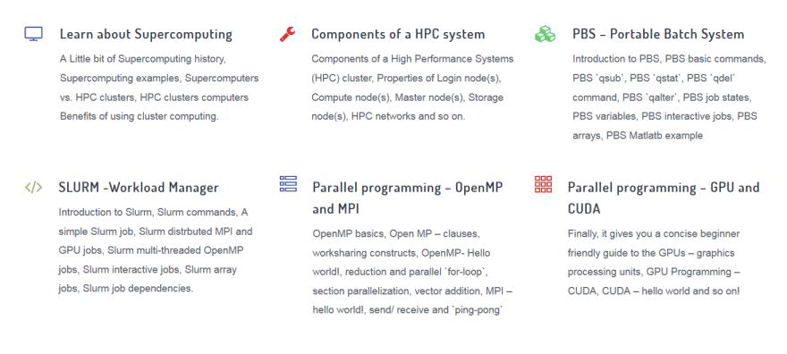 Learn Scientific Programming Project at scientitificprogramming.io