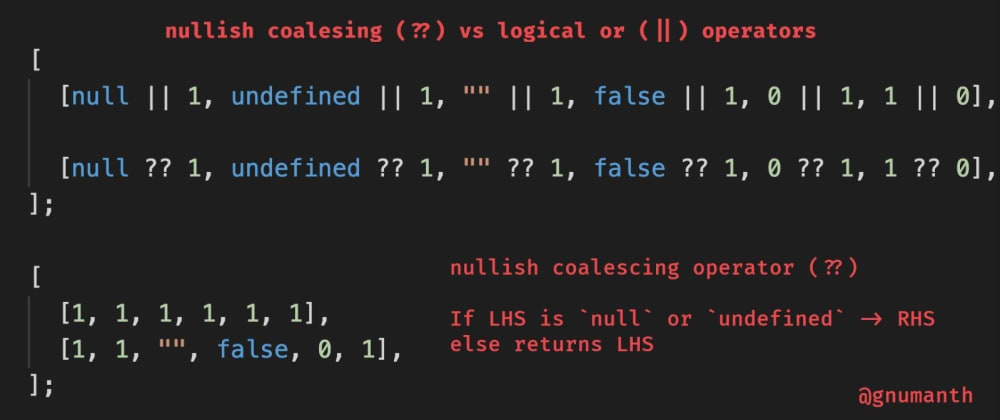 Cover image for Logical OR (||) vs Nullish coalescing (??) operators
