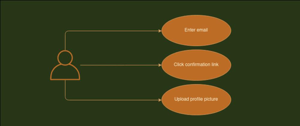 Cover image for SvelteKit/CDK exercise plan