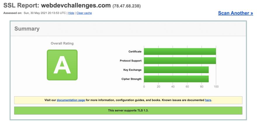 my blog's ssl lab test results