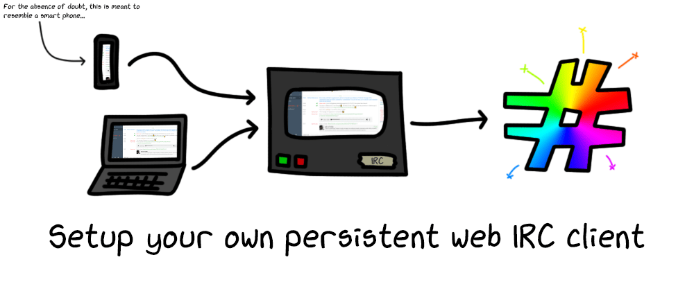 Cover image for Setup your own persistent web IRC client