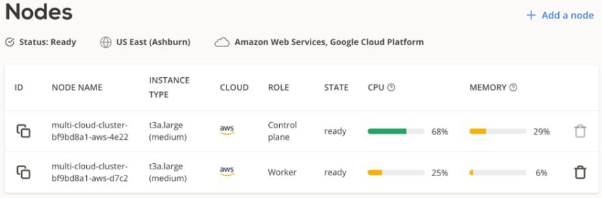 node selection in multi cloud
