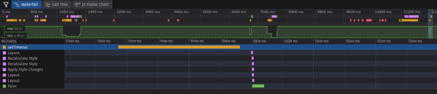 Screenshot from Firefox's performance DevTools zoomed in on the timeline where test case 2 ran.