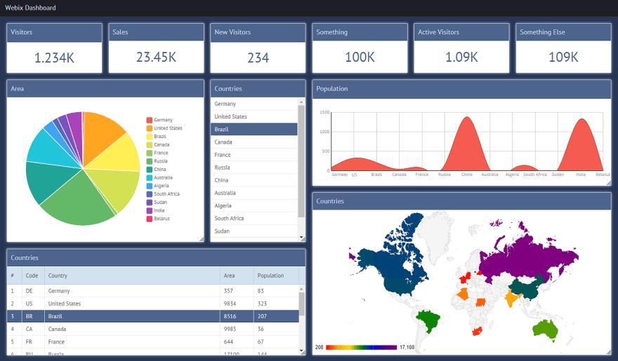webix-js-dashboard