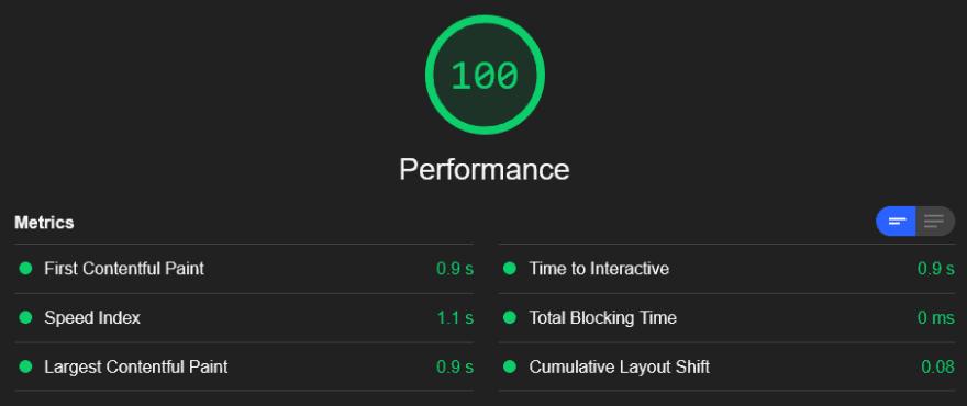 Core web vitals performance results