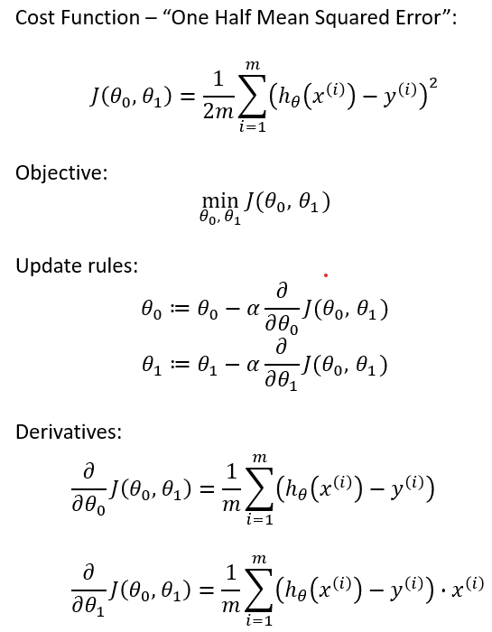Derivation of Gradient Descent