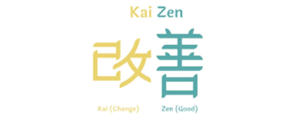 Cover image for What do you know about Kaizen?