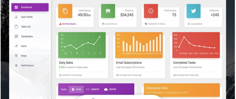 Cover image for 10+ Best free admin dashboard templates for your next project