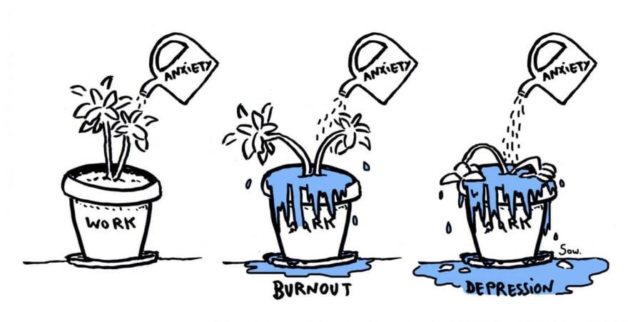mental health burnout
