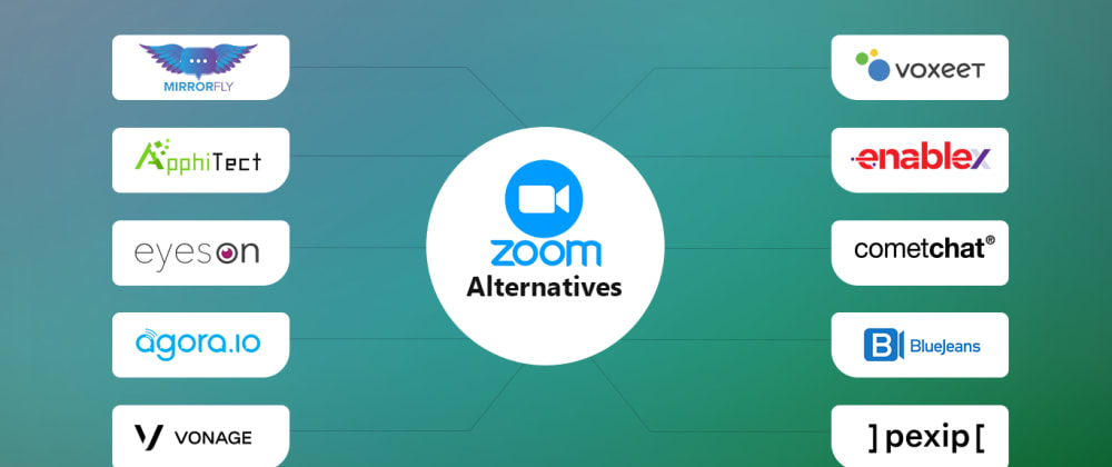 Cover image for  Zoom Alternatives:Top 10 Video Conference API & SDK Providers for Enterprise Business