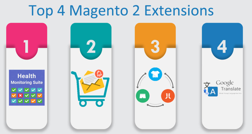 Top 4 Magento 2 Extensions