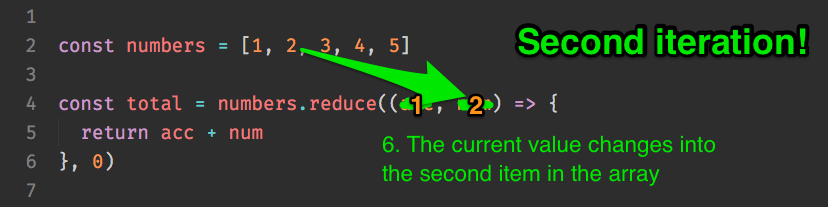currentValue becomes the second item in the array