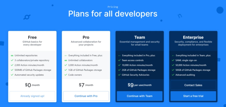 GitHub pricing: Free vs Pro, Team and Enterprise