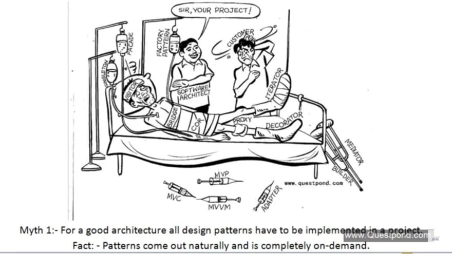 Myth: For a good architecture all design patterns have to be implemented within a project. Fact: Patterns come out naturally and is completely on-demand