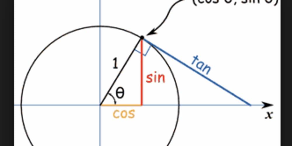 Pi Day: Estimate Pi with a circle - DEV Community 👩 💻👨 💻