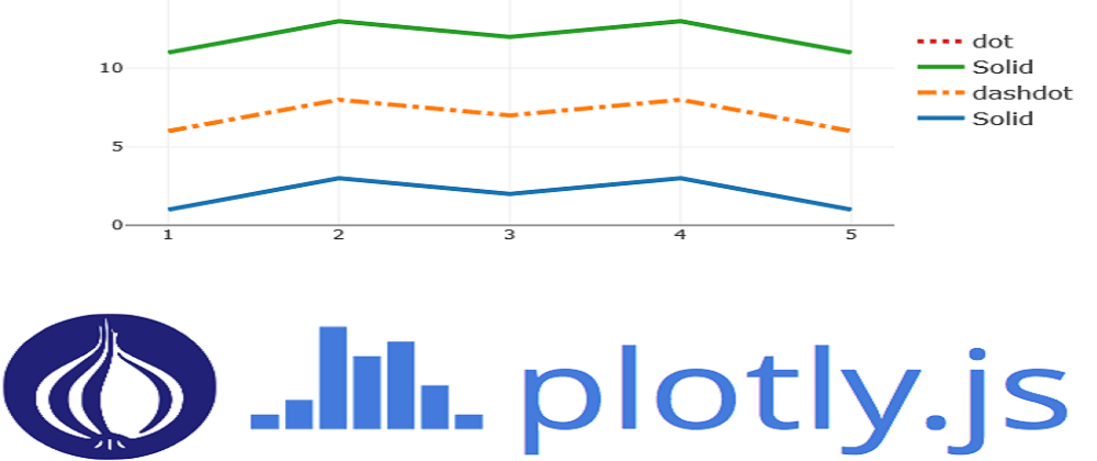 Cover image for Data visualization: Creating charts from perl using plotly.js (Chart::Plotly)