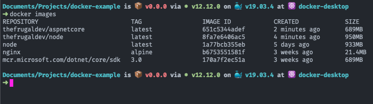 Docker Images Command