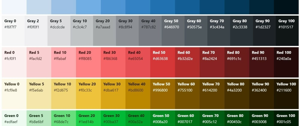 Cover image for New WordPress Admin Color Palette