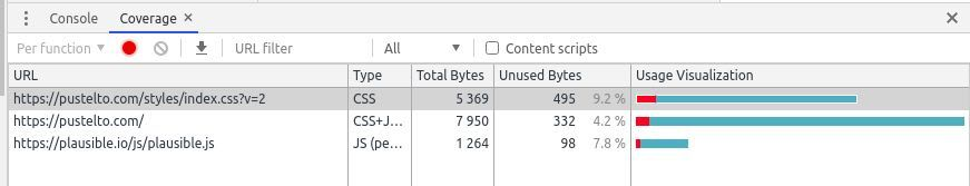 Coverage report for my home page after code-splitting, only around 400 bytes are unused.