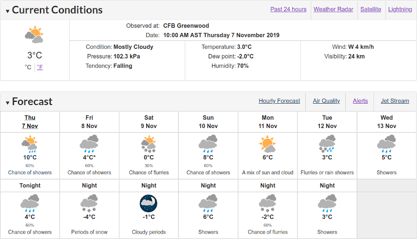 Weather: Greenwood, NS