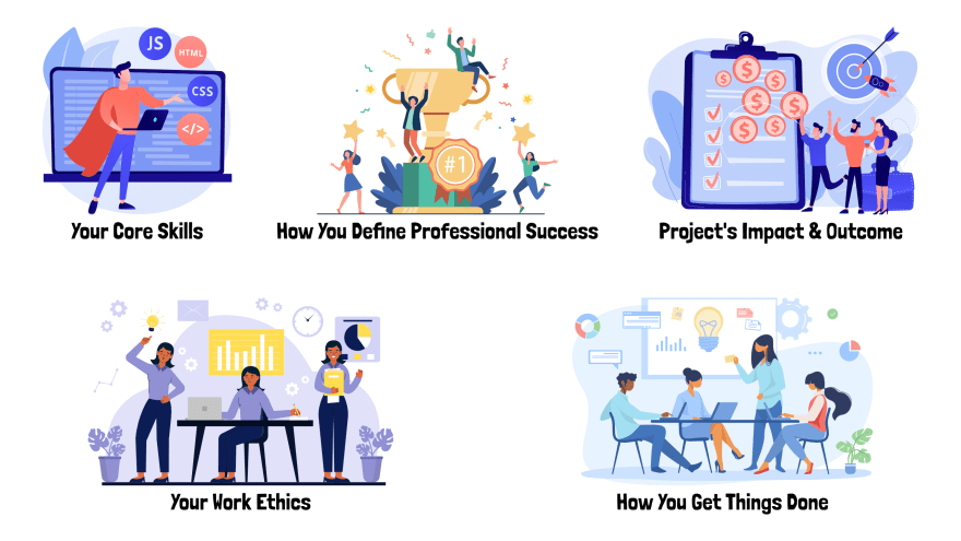 Evaluation Criteria for Tell me about the project that you are most proud of