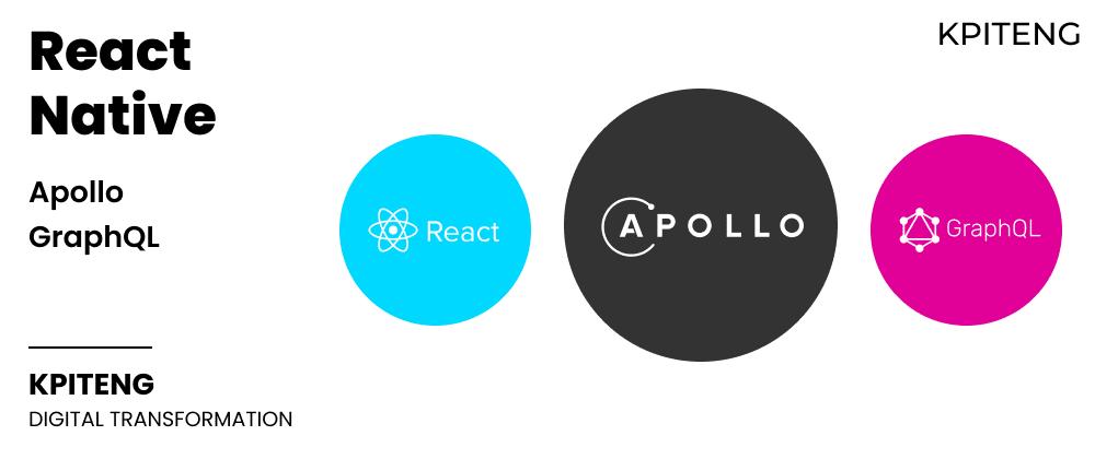 Cover image for React Native Apollo GraphQL