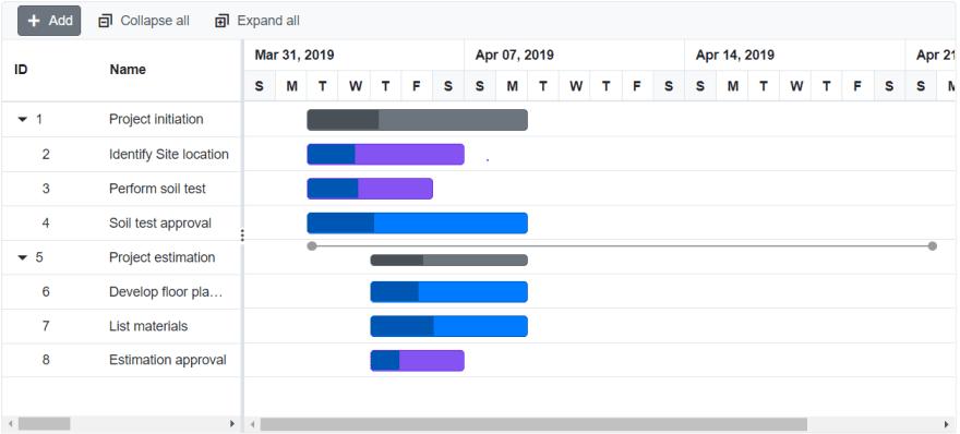 Custom Scheduling Mode