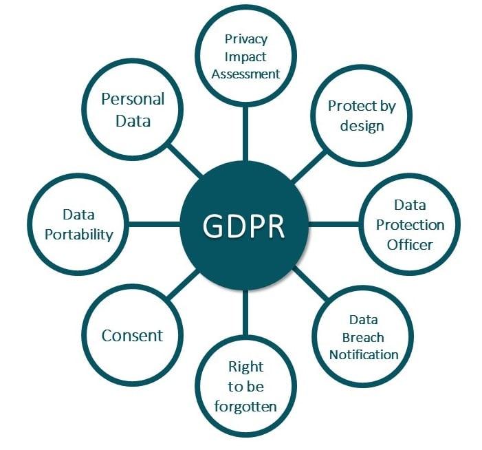 gdpr-graphic