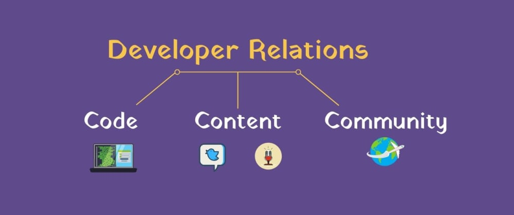 Cover image for Prototyping a career in Developer Relations