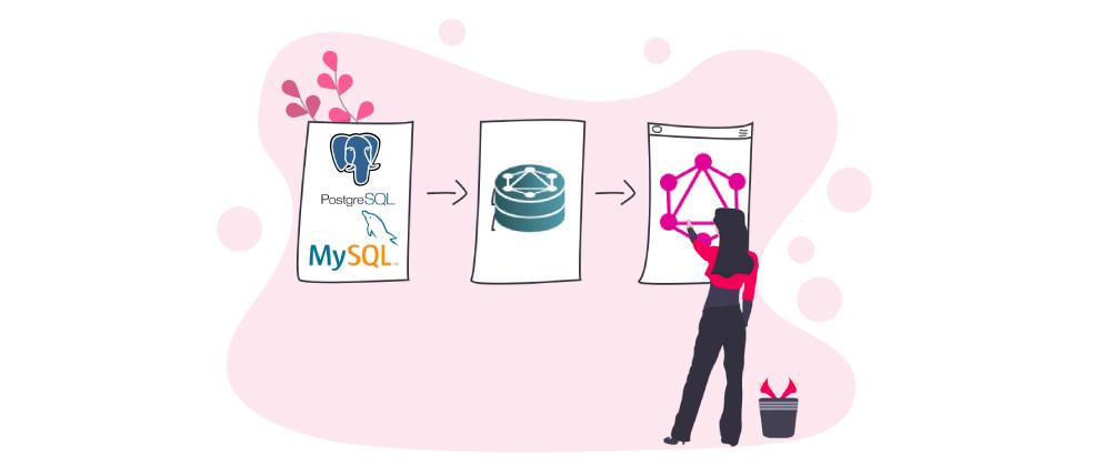 Cover image for GraphQLize - generate GraphQL API from PostgreSQL/MySQL databases
