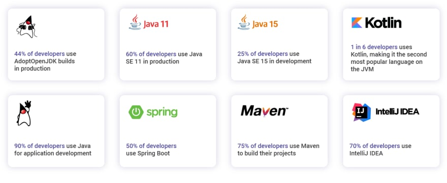 Highlight for the JVM Ecosystem 2021