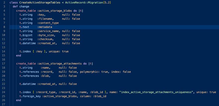 ActiveStorage Database Tables
