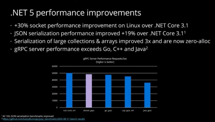 .net5-performance-improvements-2