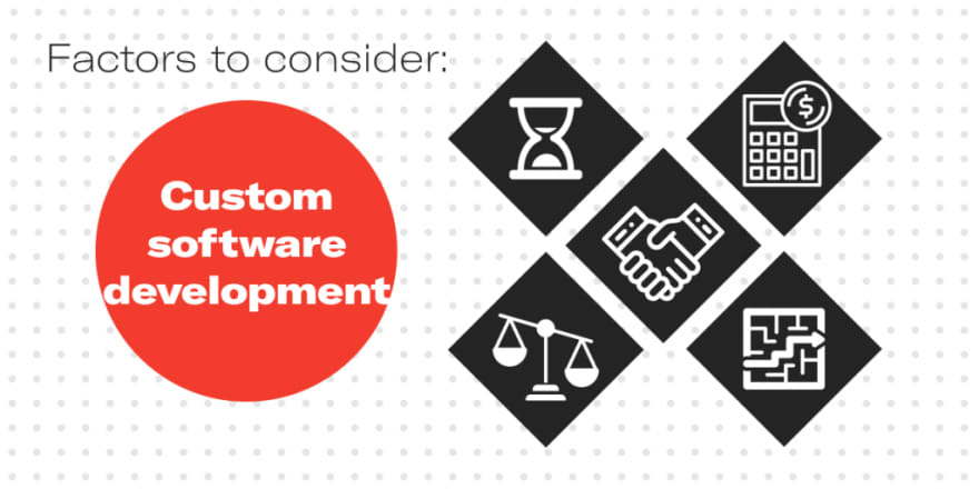Factors to consider custom software development. By Syndicode