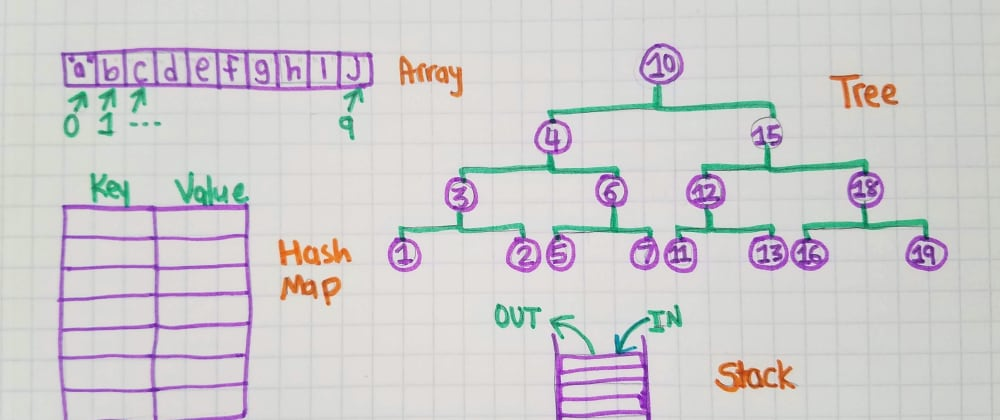 Cover image for Developer Dictionary: Data Structures