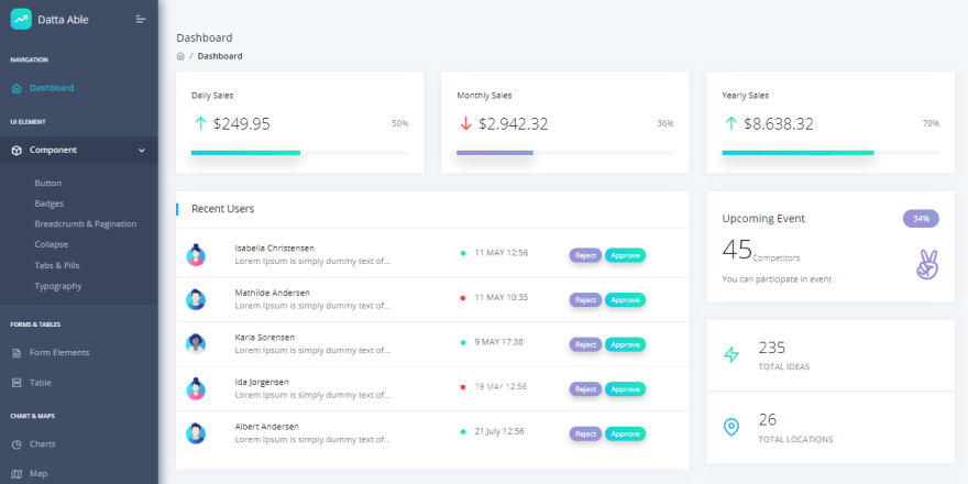 React Dashboard Datta Able - Free React Admin Panel.