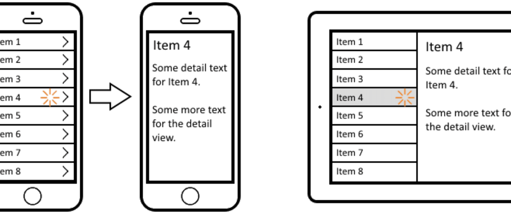 Cover image for How to implement Split View on a tablet with React Native