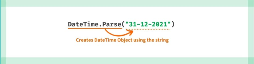 String to DateTime object with parse method