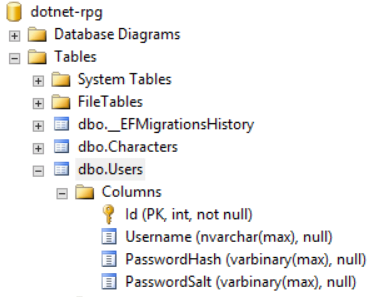 Users Table in SQL Server Management Studio