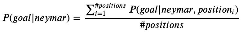 P(goal|neymar) = \frac{\sum_{i = 1}^{\#positions}{P(goal|neymar,position_i)}}{\#positions}