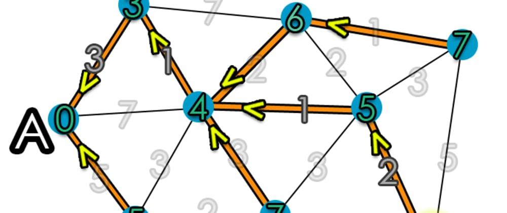 https://res.cloudinary.com/practicaldev/image/fetch/s--E3WmJtum--/c_imagga_scale,f_auto,fl_progressive,h_420,q_auto,w_1000/https://dev-to-uploads.s3.amazonaws.com/i/euh5r99iximd801d0zy6.png