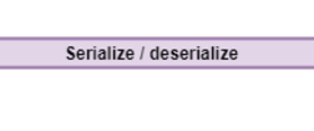 Cover image for Data Serialization Methods