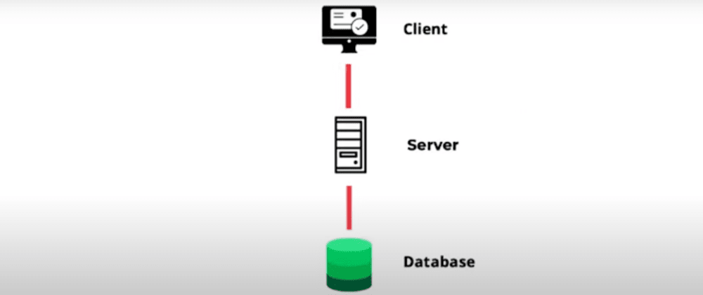 Cover image for Client-Server Model