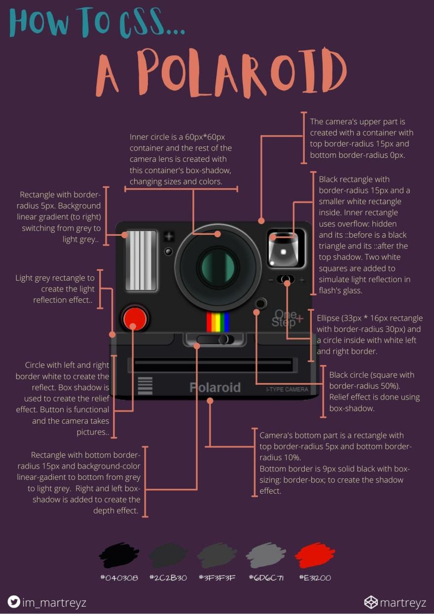 CSS Polaroid cheat Sheet