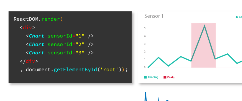 Cover image for Realtime Data Visualization with Peak Detection using Socket.IO, D3 and React 📈📈