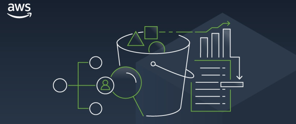 Cover image for Integrating your Spring Boot project with Amazon S3