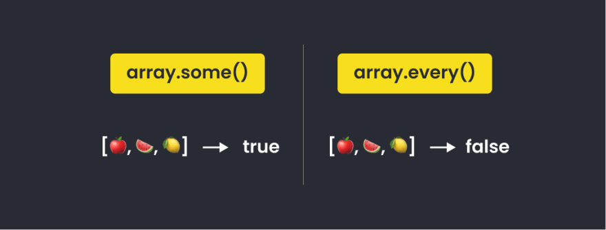 Array Some and Every in Works